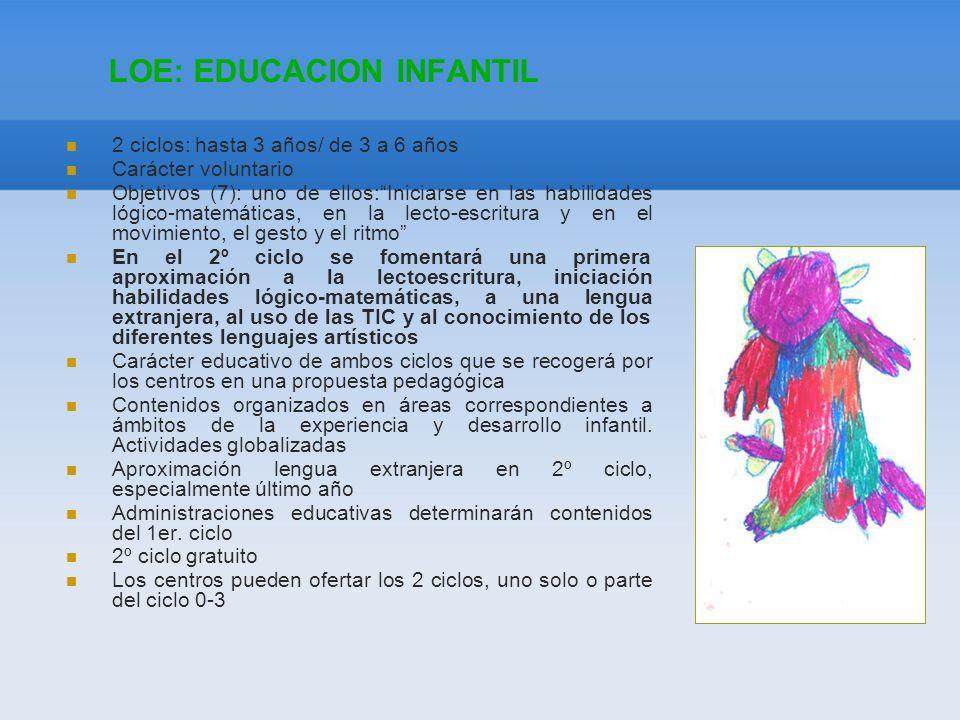 LOE: EDUCACION INFANTIL 2 ciclos: hasta 3 años/ de 3 a 6 años Carácter voluntario Objetivos (7): uno de ellos:Iniciarse en las habilidades lógico-mate