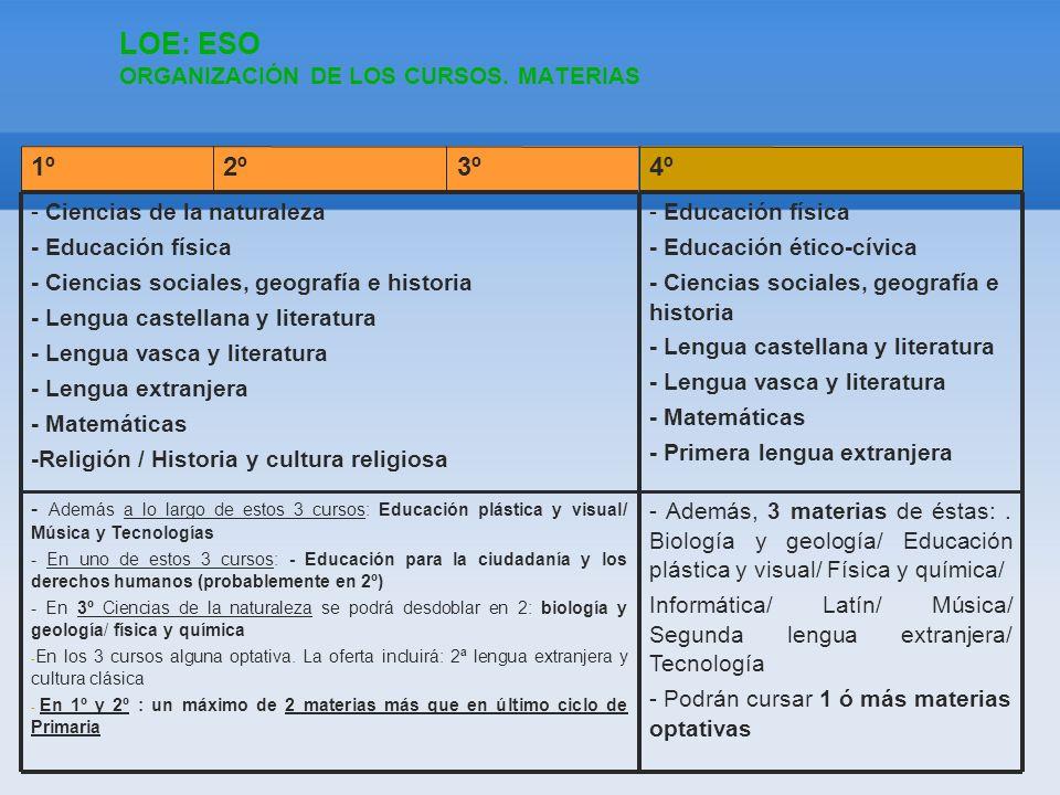 LOE: ESO ORGANIZACIÓN DE LOS CURSOS. MATERIAS - Además, 3 materias de éstas:. Biología y geología/ Educación plástica y visual/ Física y química/ Info