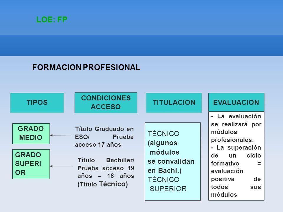 LOE: FP FORMACION PROFESIONAL TIPOS GRADO MEDIO GRADO SUPERI OR Título Graduado en ESO/ Prueba acceso 17 años Título Bachiller/ Prueba acceso 19 años