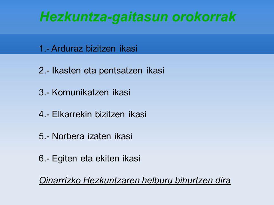 Hezkuntza-gaitasun orokorrak 1.- Arduraz bizitzen ikasi 2.- Ikasten eta pentsatzen ikasi 3.- Komunikatzen ikasi 4.- Elkarrekin bizitzen ikasi 5.- Norb