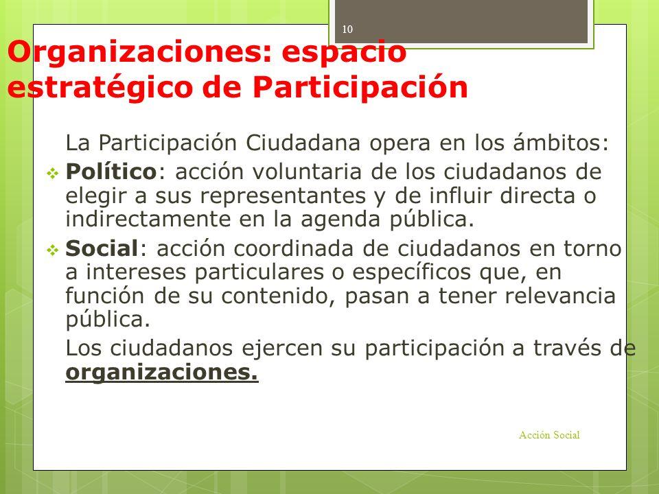 Organizaciones: espacio estratégico de Participación La Participación Ciudadana opera en los ámbitos: Político: acción voluntaria de los ciudadanos de