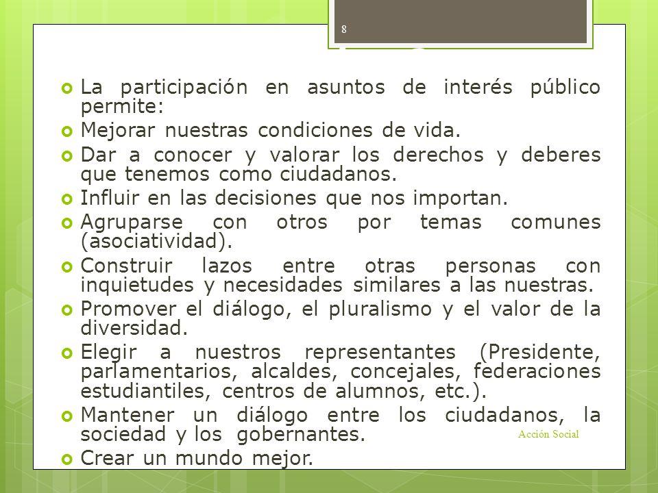 ¿Por qué participar? La participación en asuntos de interés público permite: Mejorar nuestras condiciones de vida. Dar a conocer y valorar los derecho
