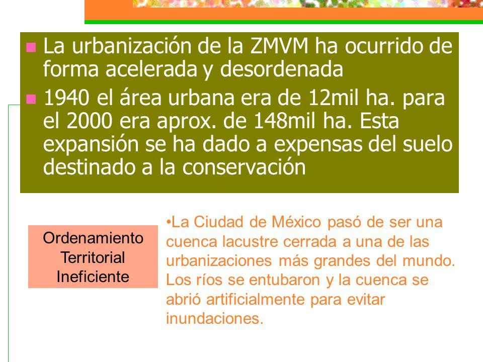 Suelo Cambios en el uso de suelos y prácticas agrícolas y silvícolas inadecuadas Uso de plaguicidas y fertilizantes en exceso Descarga de aguas contam