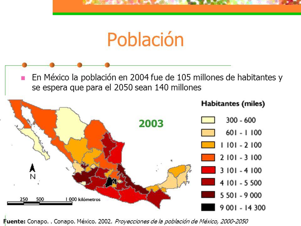 Situación ambiental en México Semarnat, Centro de Educación y Capacitación para el Desarrollo sustentable Información tomada de: Semarnat, Estadística