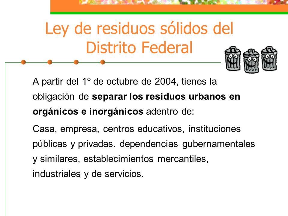 En 1950, el promedio de residuos sólidos generados por persona en el Distrito Federal era de 0.368 Kg., en 2004 de 1.400 Kg. 50% se produce en los hog