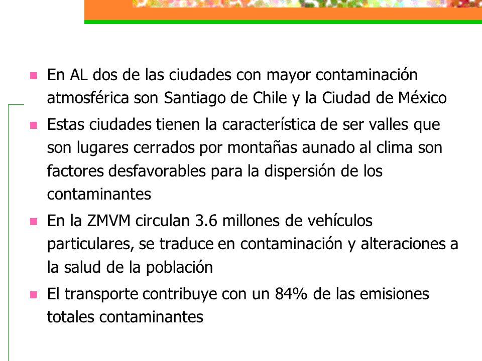 Contaminación del Aire Emisiones del transporte urbano, de industriales, Basurales (metano, malos olores). Quema de basura (CO2 y gases tóxicos) Incen