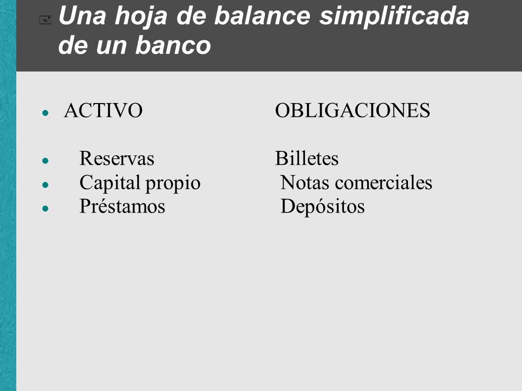 Una hoja de balance simplificada de un banco ACTIVO Reservas Capital propio Préstamos OBLIGACIONES Billetes Notas comerciales Depósitos