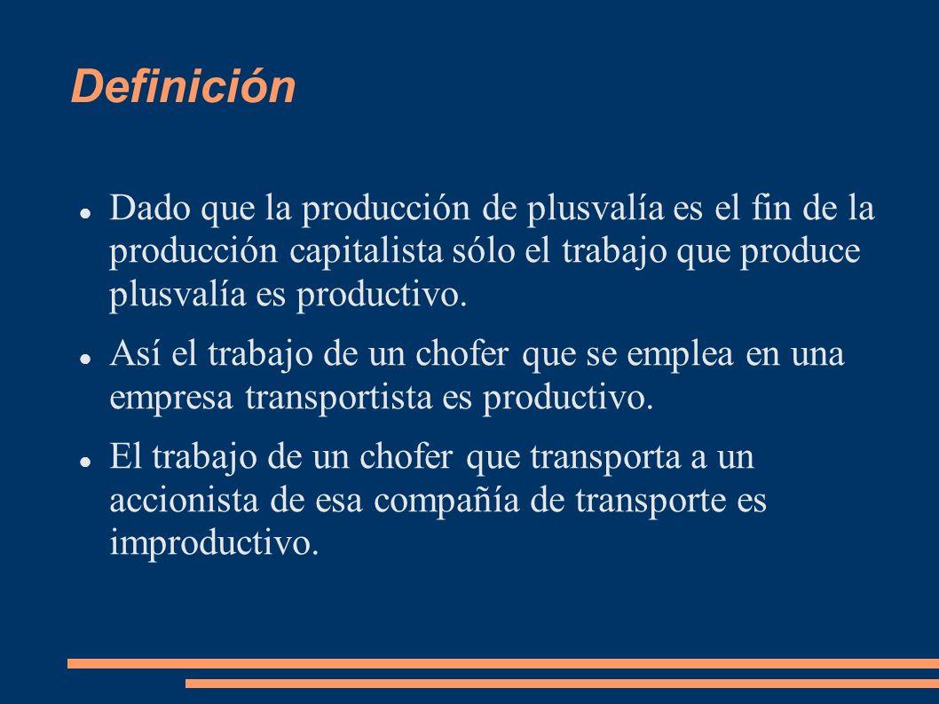 Materialidad del trabajo y productividad Se ha confundido la productividad del trabajo con su materialidad.