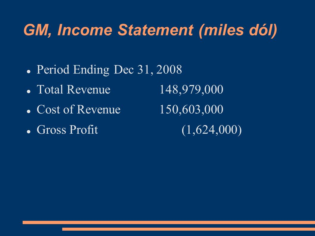 GM, Income Statement (miles dól) Period EndingDec 31, 2008 Total Revenue 148,979,000 Cost of Revenue 150,603,000 Gross Profit (1,624,000)