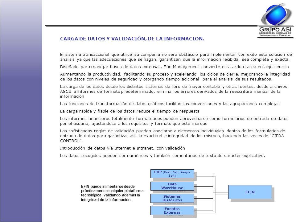 CARGA DE DATOS Y VALIDACIÓN, DE LA INFORMACION.