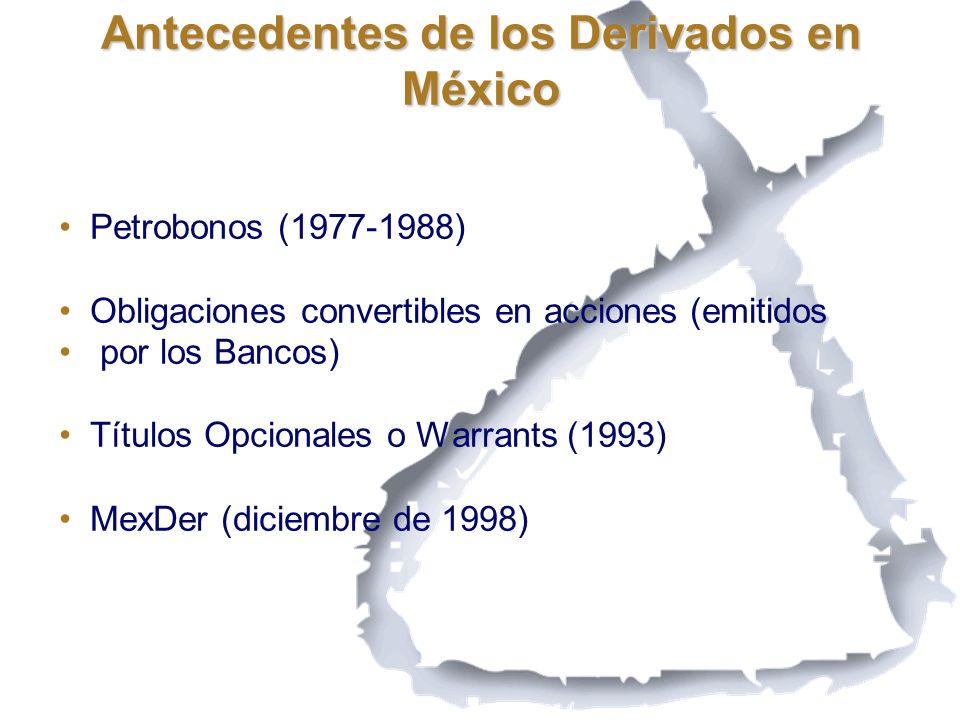 Antecedentes de los Derivados en México Petrobonos (1977-1988) Obligaciones convertibles en acciones (emitidos por los Bancos) Títulos Opcionales o Wa