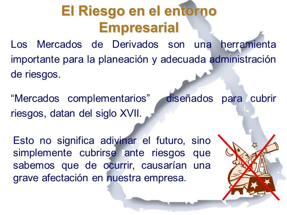 Clasificación de los Riesgos Riesgo de Mercado.