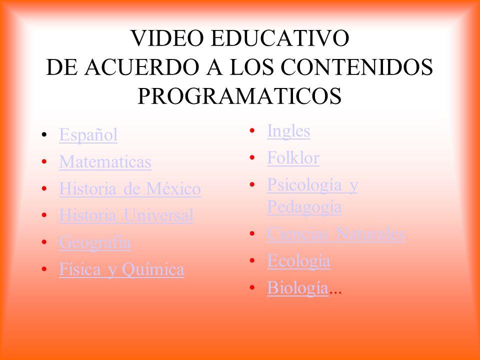 VIDEO EDUCATIVO DE ACUERDO A LOS CONTENIDOS PROGRAMATICOS Español Matematicas Historia de México Historia Universal Geografia Física y Química Ingles