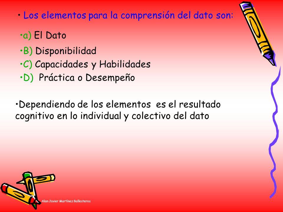 Alan Javier Martínez Ballesteros a) El Dato Los elementos para la comprensión del dato son: B) Disponibilidad D) Práctica o Desempeño C) Capacidades y