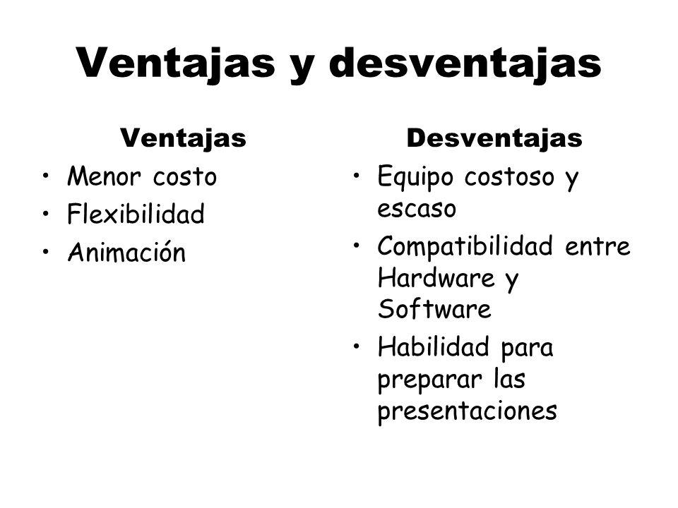 El archivo electrónico Ventajas y desventajas Hardware Software