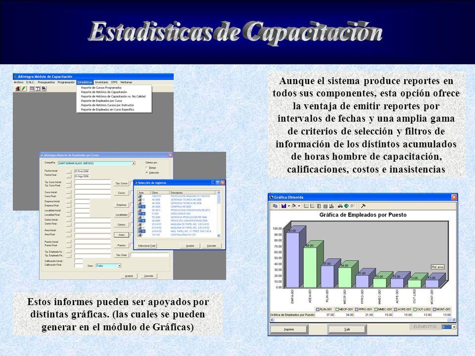 Aunque el sistema produce reportes en todos sus componentes, esta opción ofrece la ventaja de emitir reportes por intervalos de fechas y una amplia ga