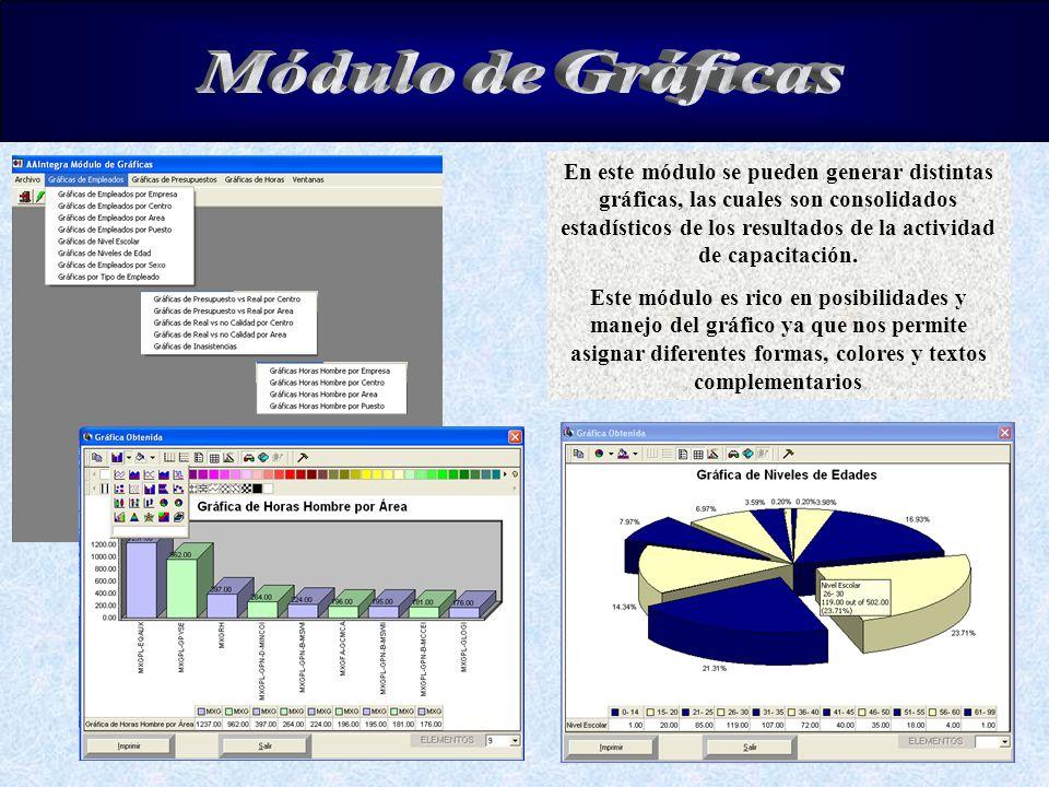 En este módulo se pueden generar distintas gráficas, las cuales son consolidados estadísticos de los resultados de la actividad de capacitación. Este