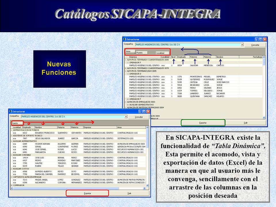 Nuevas Funciones En SICAPA-INTEGRA existe la funcionalidad de Tabla Dinámica, Esta permite el acomodo, vista y exportación de datos (Excel) de la mane