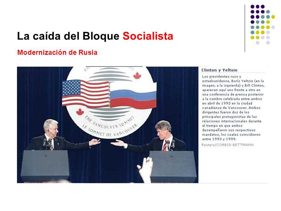 La caída del Bloque Socialista Modernización de Rusia