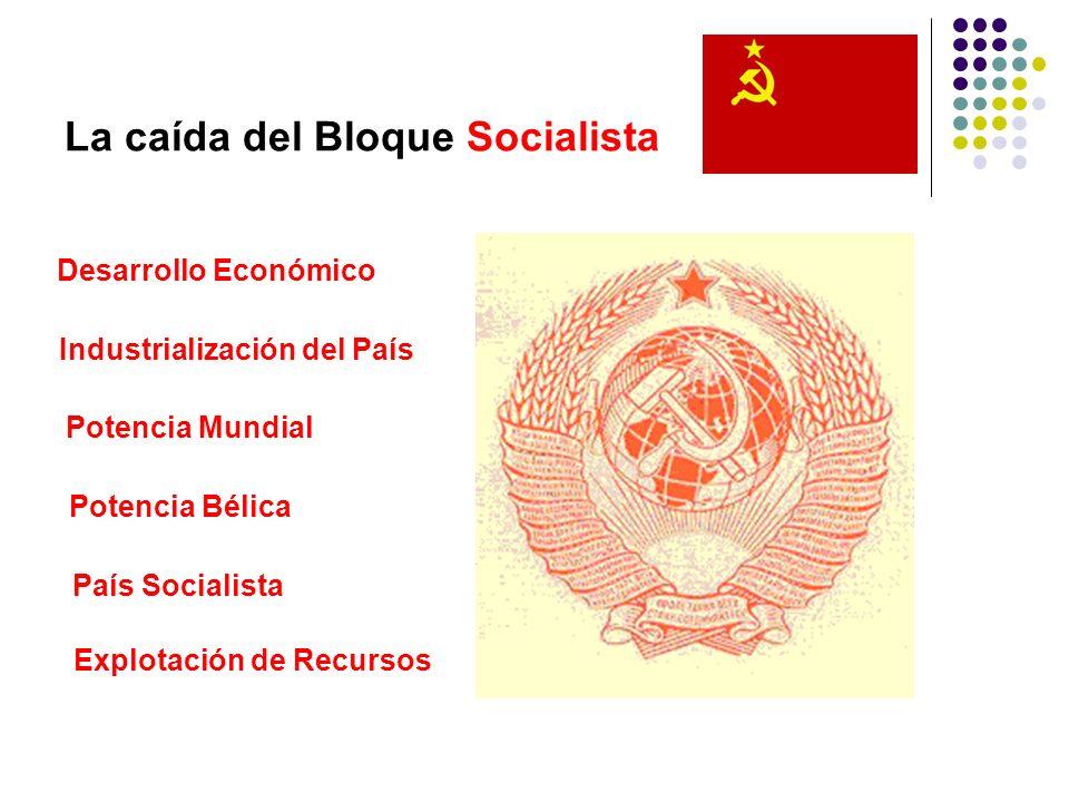 La caída del Bloque Socialista Desarrollo Económico Industrialización del País Potencia Mundial Potencia Bélica País Socialista Explotación de Recurso