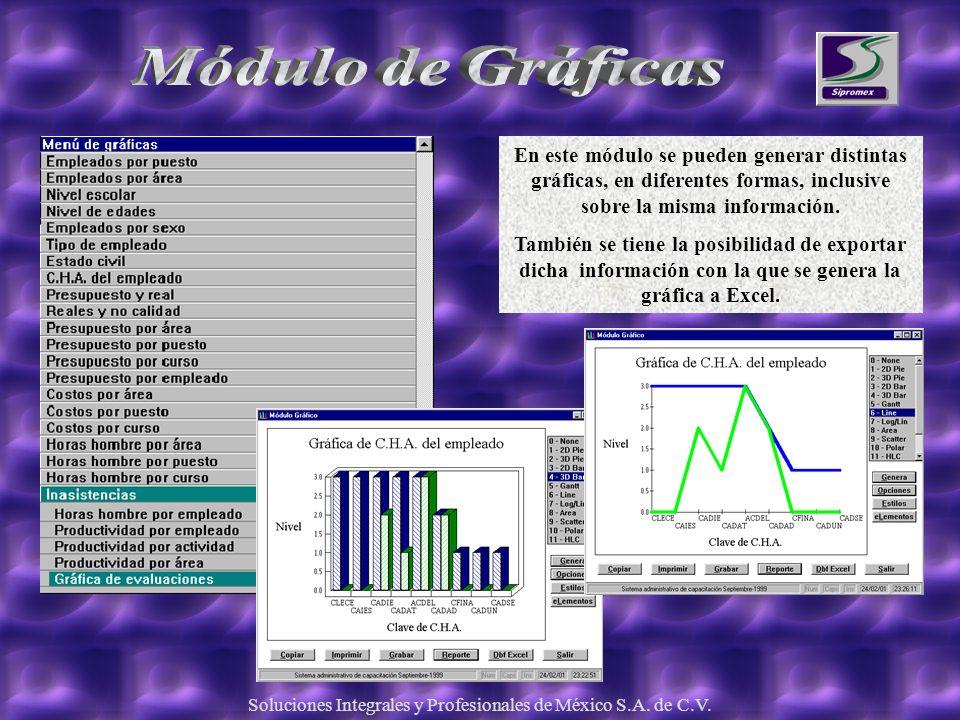 Soluciones Integrales y Profesionales de México S.A. de C.V. En este módulo se pueden generar distintas gráficas, en diferentes formas, inclusive sobr