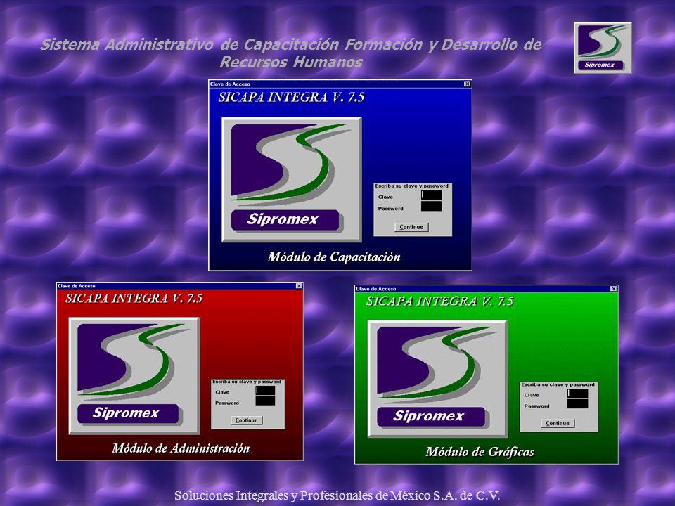 Sistema Administrativo de Capacitación Formación y Desarrollo de Recursos Humanos