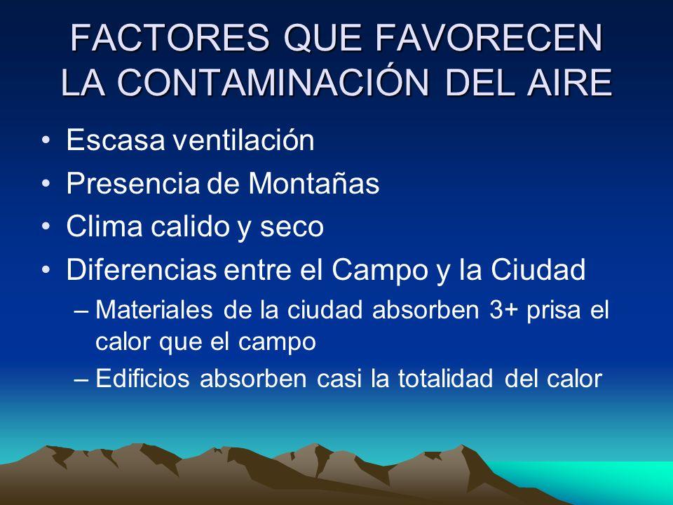 FACTORES QUE FAVORECEN LA CONTAMINACIÓN DEL AIRE Escasa ventilación Presencia de Montañas Clima calido y seco Diferencias entre el Campo y la Ciudad –