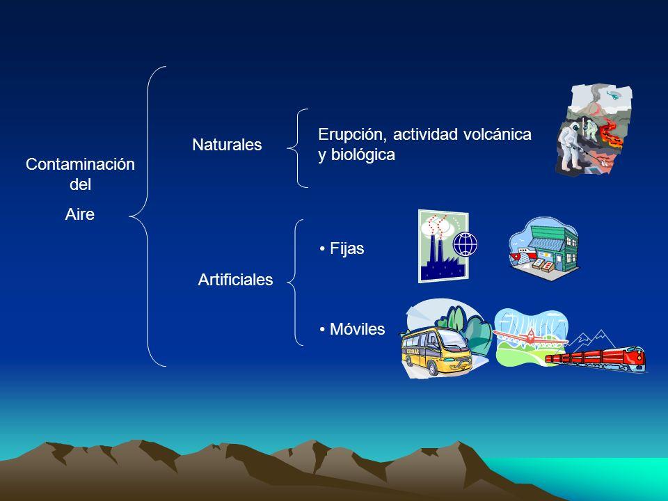 Contaminación del Aire Naturales Artificiales Fijas Móviles Erupción, actividad volcánica y biológica