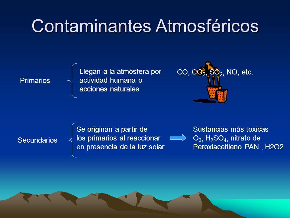 Contaminantes Atmosféricos Primarios Secundarios Llegan a la atmósfera por actividad humana o acciones naturales CO, CO 2, SO 2, NO, etc. Se originan