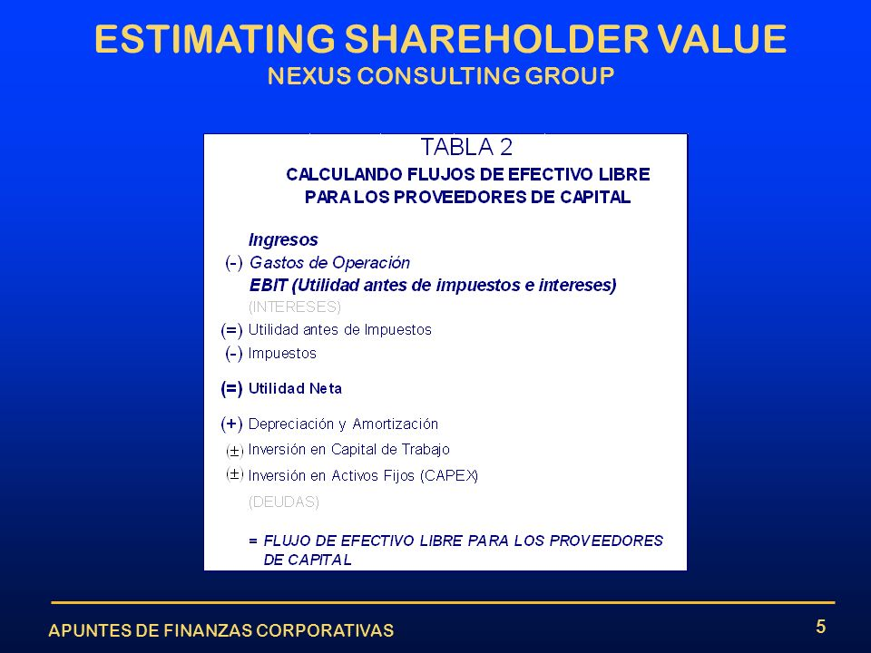 APUNTES DE FINANZAS CORPORATIVAS ESTIMATING SHAREHOLDER VALUE NEXUS CONSULTING GROUP 5