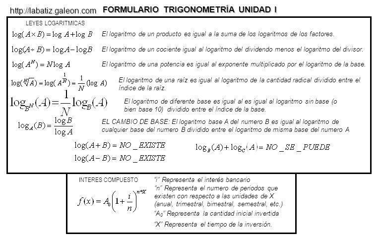 http://labatiz.galeon.com LEYES LOGARITMICAS El logaritmo de un producto es igual a la suma de los logaritmos de los factores. FORMULARIO TRIGONOMETRÍ
