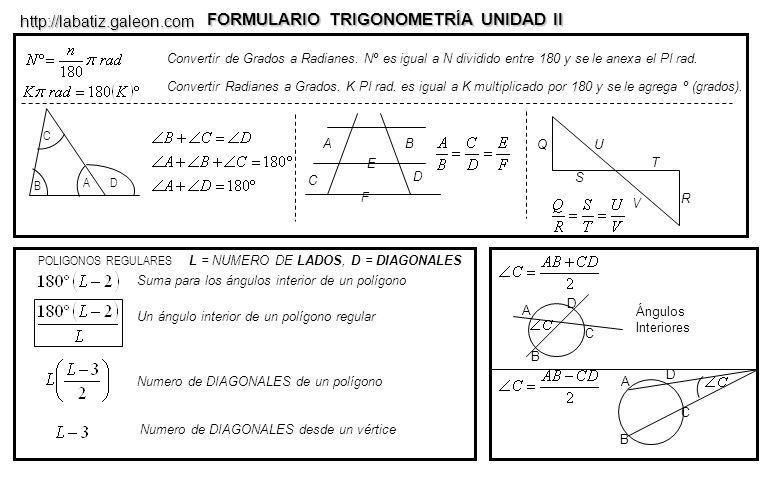 FORMULARIO TRIGONOMETRÍA UNIDAD II POLIGONOS REGULARES Suma para los ángulos interior de un polígono Convertir de Grados a Radianes. Nº es igual a N d