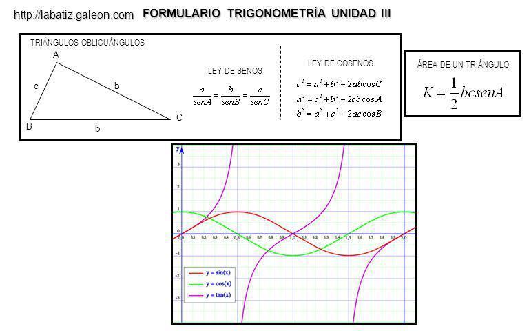 TRIÁNGULOS OBLICUÁNGULOS LEY DE SENOS B A b C c b LEY DE COSENOS ÁREA DE UN TRIÁNGULO FORMULARIO TRIGONOMETRÍA UNIDAD III http://labatiz.galeon.com