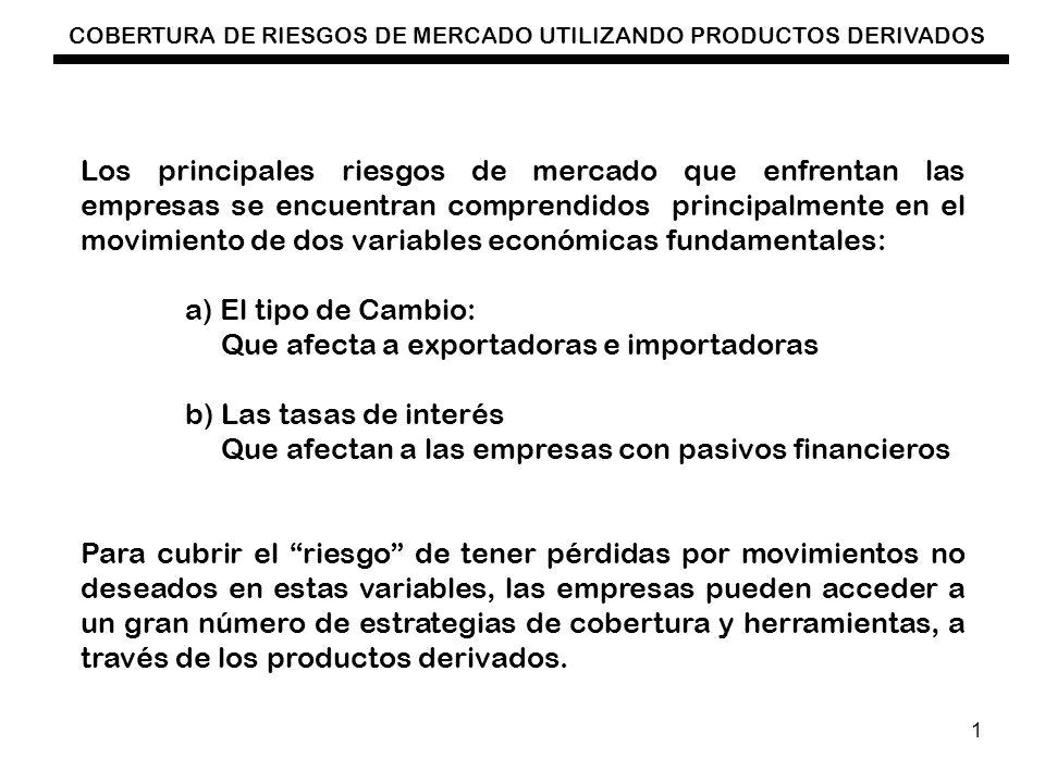 COBERTURA DE RIESGOS DE MERCADO UTILIZANDO PRODUCTOS DERIVADOS 1 Los principales riesgos de mercado que enfrentan las empresas se encuentran comprendi