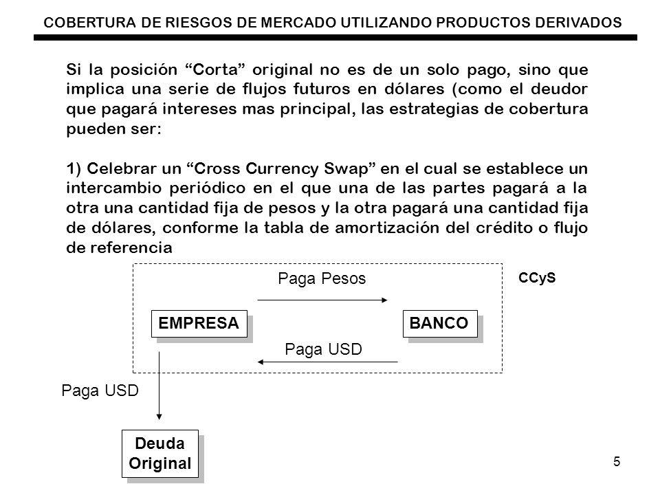 COBERTURA DE RIESGOS DE MERCADO UTILIZANDO PRODUCTOS DERIVADOS 5 Si la posición Corta original no es de un solo pago, sino que implica una serie de fl