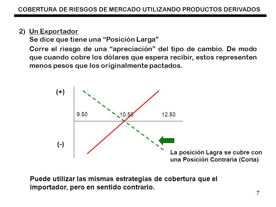 COBERTURA DE RIESGOS DE MERCADO UTILIZANDO PRODUCTOS DERIVADOS 7 2) Un Exportador Se dice que tiene una Posición Larga Corre el riesgo de una apreciac