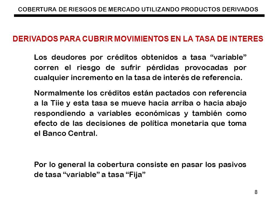 COBERTURA DE RIESGOS DE MERCADO UTILIZANDO PRODUCTOS DERIVADOS 8 DERIVADOS PARA CUBRIR MOVIMIENTOS EN LA TASA DE INTERES Los deudores por créditos obt