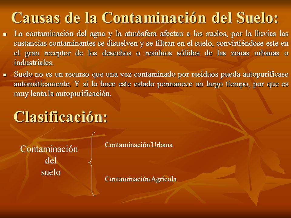 Causas de la Contaminación del Suelo: La contaminación del agua y la atmósfera afectan a los suelos, por la lluvias las sustancias contaminantes se di