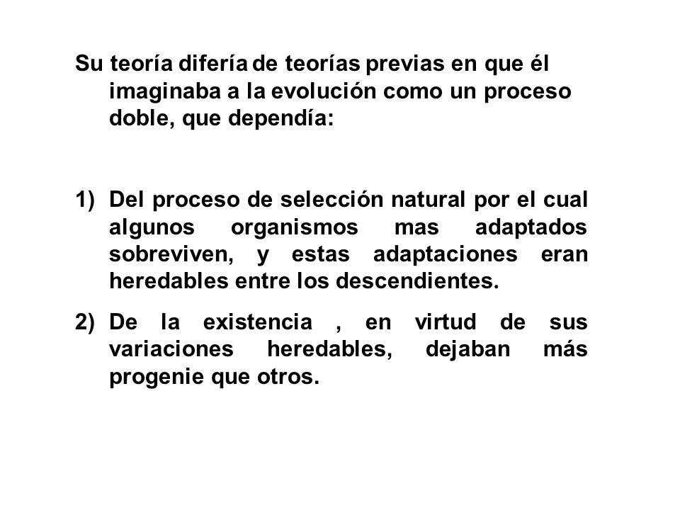 Su teoría difería de teorías previas en que él imaginaba a la evolución como un proceso doble, que dependía: 1)Del proceso de selección natural por el