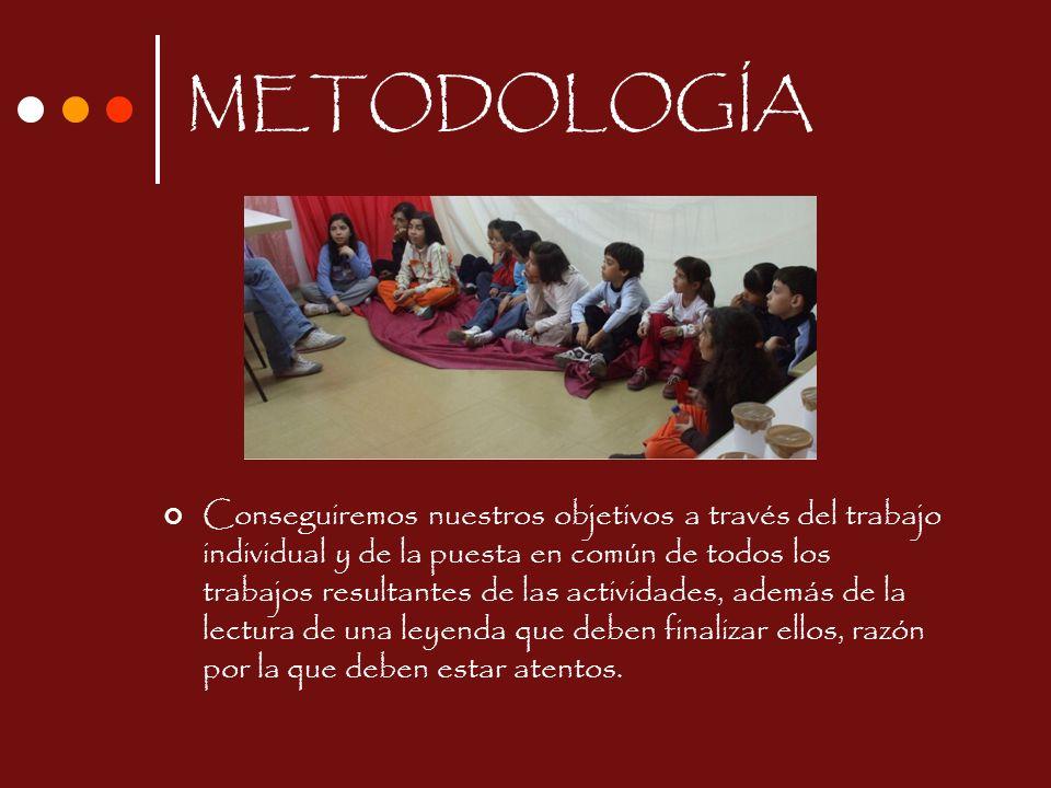 METODOLOGÍA Conseguiremos nuestros objetivos a través del trabajo individual y de la puesta en común de todos los trabajos resultantes de las activida
