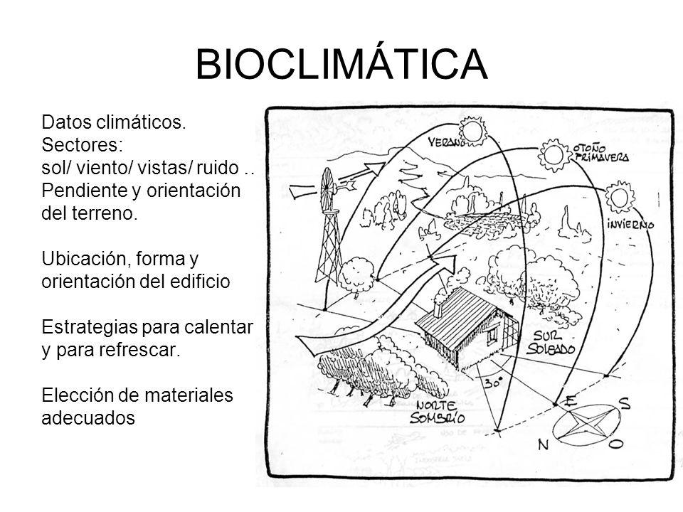 BIOCLIMÁTICA Datos climáticos. Sectores: sol/ viento/ vistas/ ruido … Pendiente y orientación del terreno. Ubicación, forma y orientación del edificio
