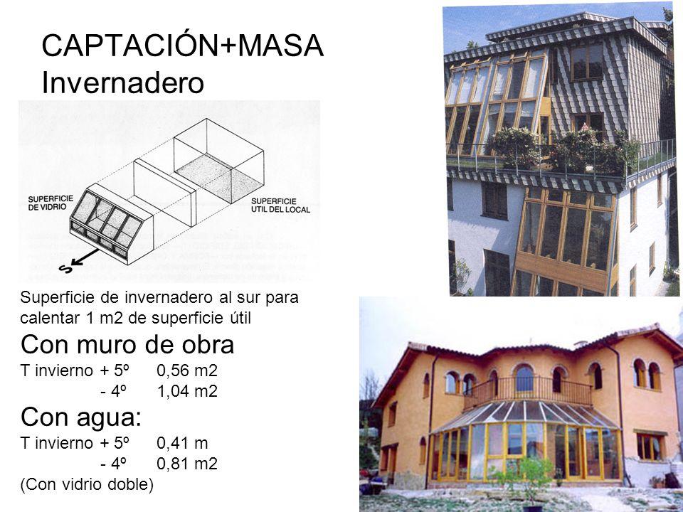 CAPTACIÓN+MASA Invernadero Superficie de invernadero al sur para calentar 1 m2 de superficie útil Con muro de obra T invierno + 5º0,56 m2 - 4º 1,04 m2