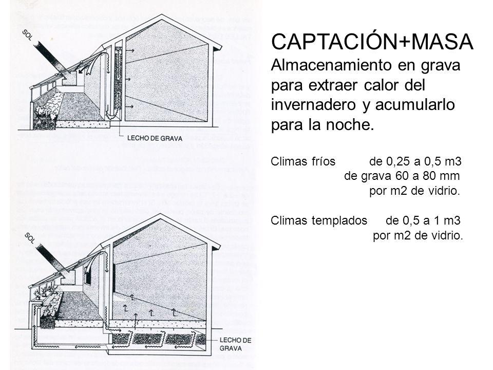 CAPTACIÓN+MASA Almacenamiento en grava para extraer calor del invernadero y acumularlo para la noche. Climas fríos de 0,25 a 0,5 m3 de grava 60 a 80 m