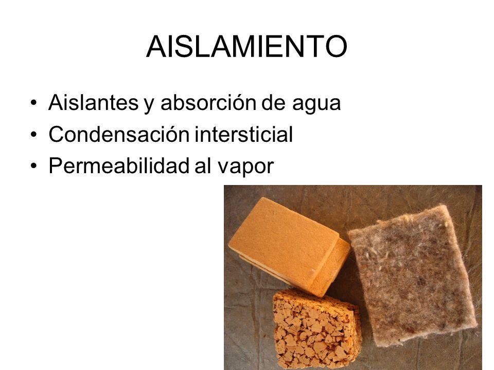 AISLAMIENTO Aislantes y absorción de agua Condensación intersticial Permeabilidad al vapor