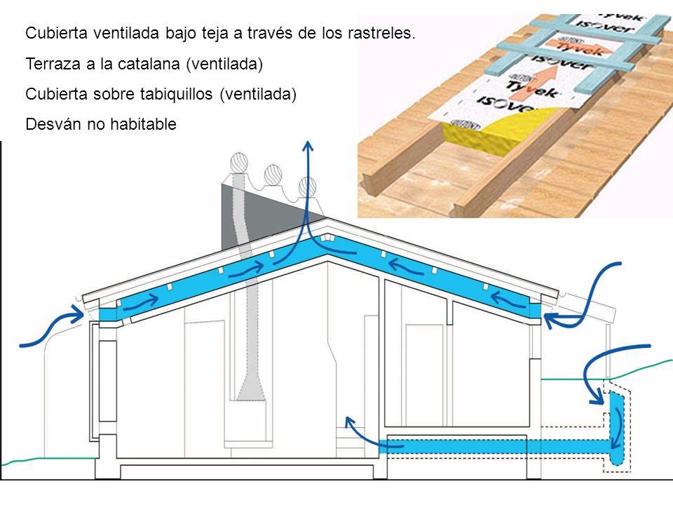 Cubierta ventilada bajo teja a través de los rastreles. Terraza a la catalana (ventilada) Cubierta sobre tabiquillos (ventilada) Desván no habitable