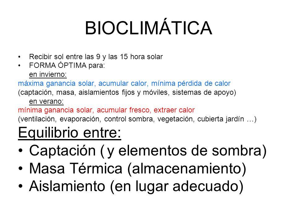 MASA TÉRMICA MaterialCalor específico Kcal / Kg.
