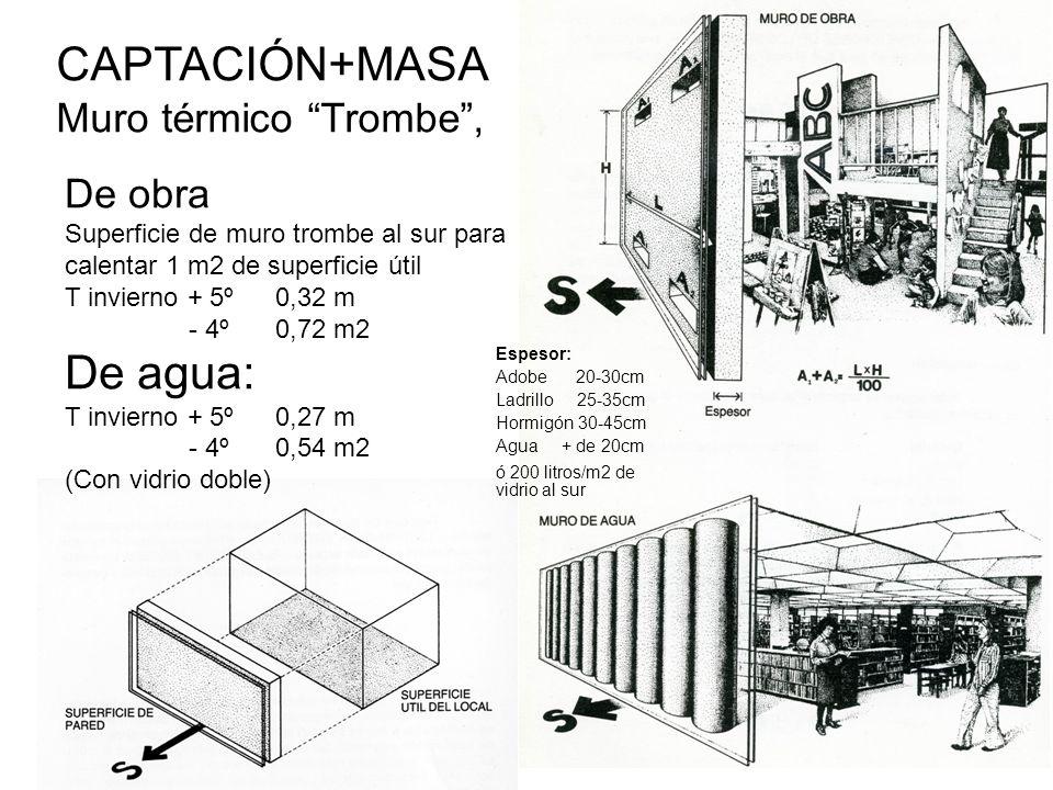 CAPTACIÓN+MASA Muro térmico Trombe, De obra Superficie de muro trombe al sur para calentar 1 m2 de superficie útil T invierno + 5º0,32 m - 4º 0,72 m2