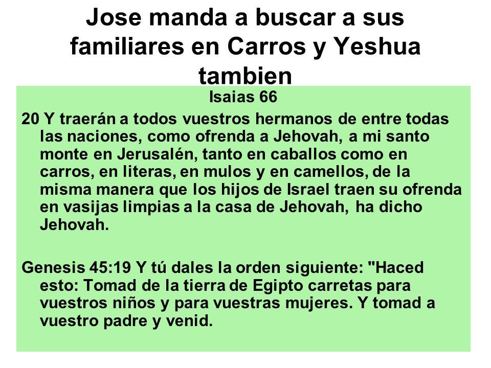 Jose manda a buscar a sus familiares en Carros y Yeshua tambien Isaias 66 20 Y traerán a todos vuestros hermanos de entre todas las naciones, como ofr