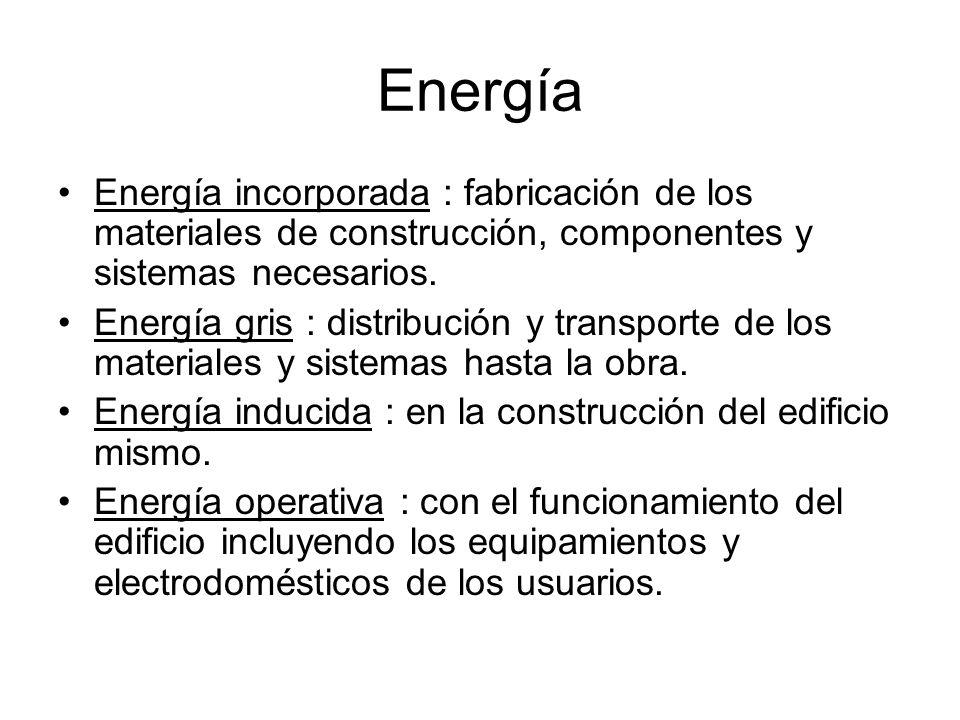 Energía Energía incorporada : fabricación de los materiales de construcción, componentes y sistemas necesarios. Energía gris : distribución y transpor