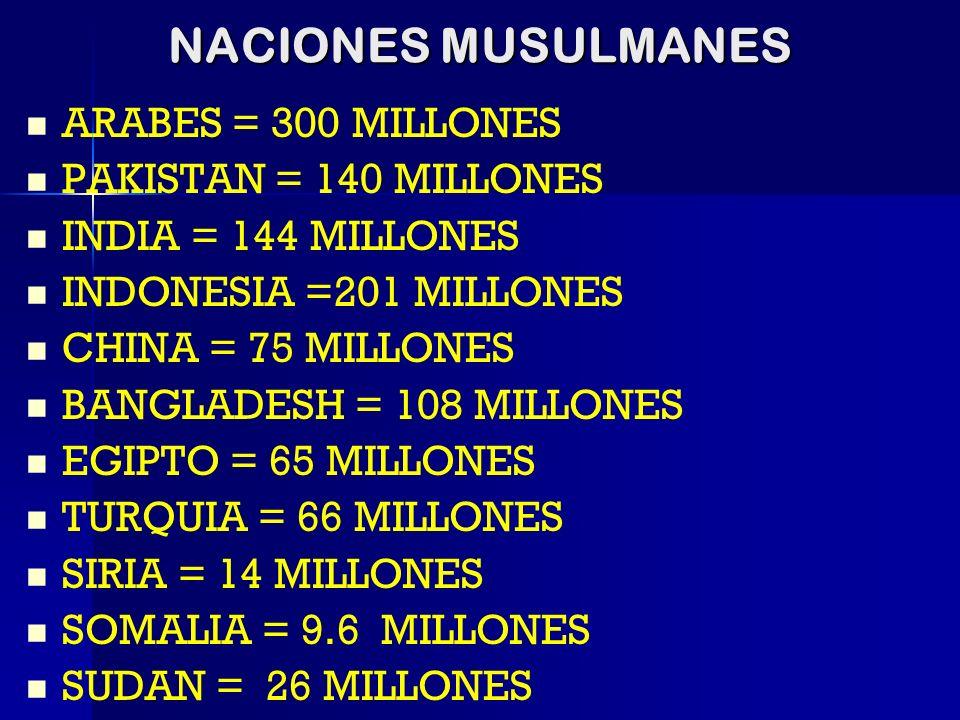 NACIONES MUSULMANES ARABES = 300 MILLONES PAKISTAN = 140 MILLONES INDIA = 144 MILLONES INDONESIA =201 MILLONES CHINA = 75 MILLONES BANGLADESH = 108 MI
